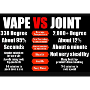 DRY HERB VAPORIZER VS SMOKING